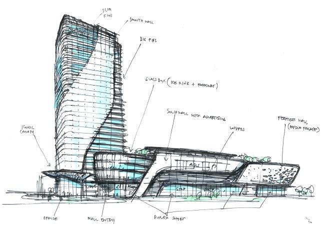 thiết kế kiến trúc là gì